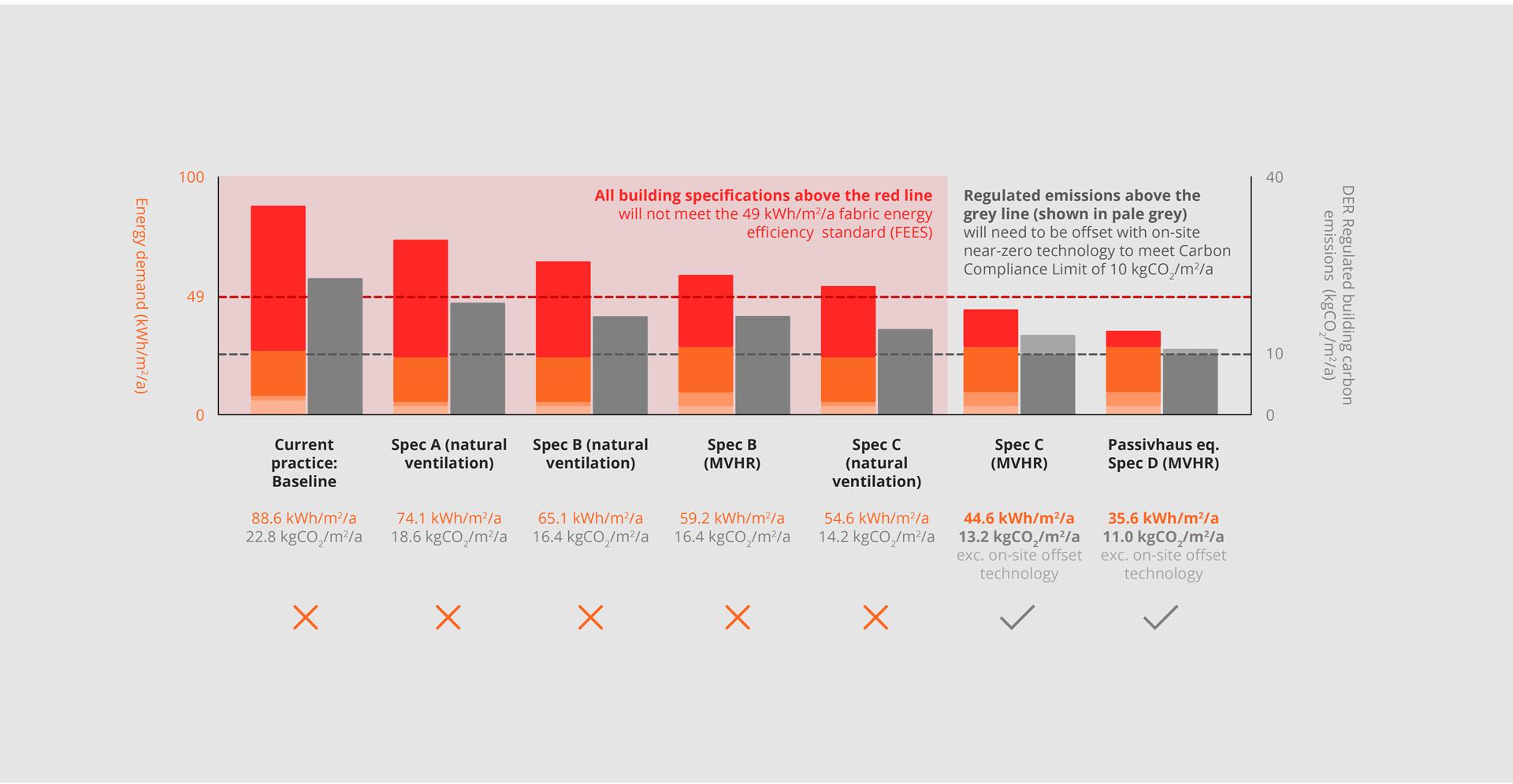 best practice carbon compliance 1